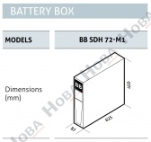 Riello Battery cabinet BB SDH 72-M1